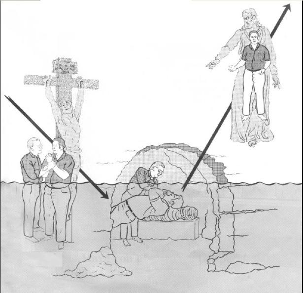 parallèle entre Passion et résurrection de Jésus et baptême (par immersion)